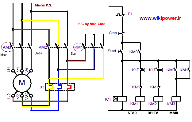 www.wikipower.ir-مدار-فرمان Wiring Diagram For Telemecanique on diagram for relay, diagram for insulation, diagram for plumbing, diagram for hvac, diagram for electric imp, diagram for alternator, diagram for kitchen, diagram for networking, diagram for power supply, diagram for transformer, diagram for generators, diagram for batteries, diagram for solenoid, diagram for body, diagram for building, diagram for electricity, diagram for brakes, diagram for inverter, diagram for design, diagram for fuel,