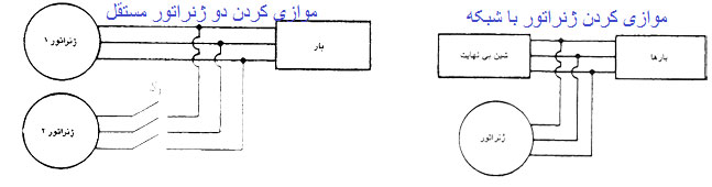 paralel-generator